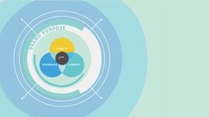 Voiceover Soho - Audio Branding Process